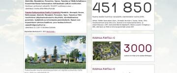 The website © Tengbom Eriksson Architects